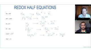 HOW TO BALANCE REDOX HALF EQUATIONS | A Level Chemistry Tutor