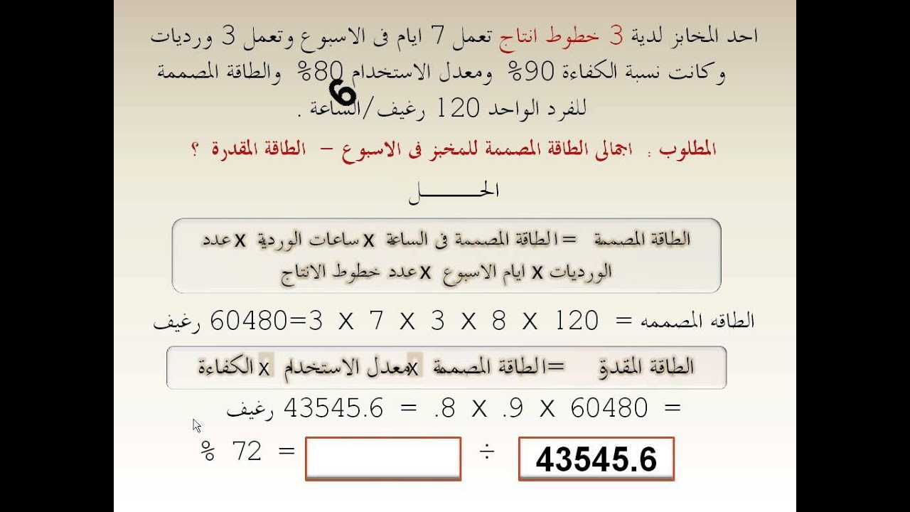 كتاب ادارة الانتاج والعمليات محمد توفيق ماضي