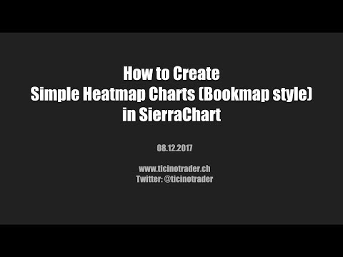 How to Create Simple Heatmap Charts (Bookmap style) in Sierrachart