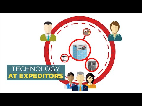 Technology At Expeditors