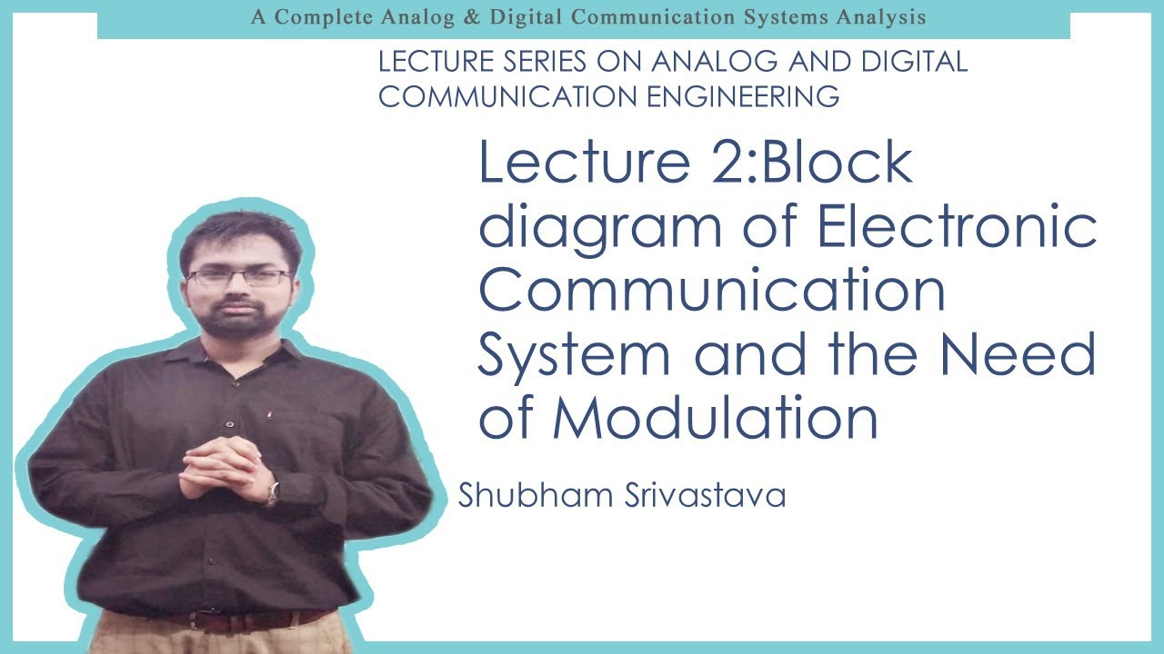 hight resolution of adc lecture 2 block diagram of electronic communication system and the need of modulation
