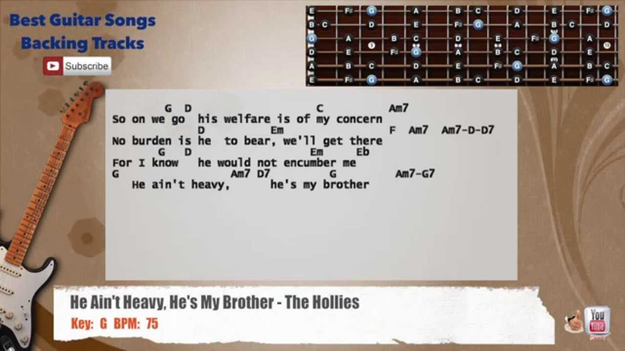 He Aint Heavy Hes My Brother The Hollies Guitar Backing Track