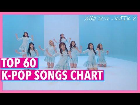[TOP 60] K-POP SONGS CHART • MAY 2017 (WEEK 2)