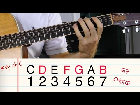 All About 7th Chords on Guitar