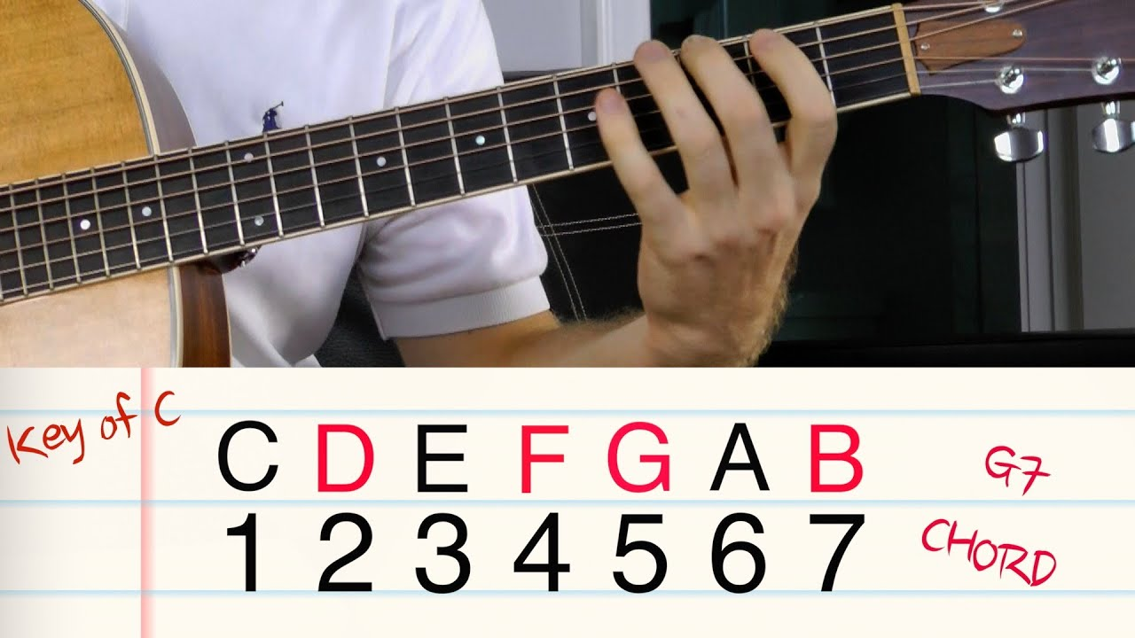 How To Play 7th Chords On Guitar Youtube