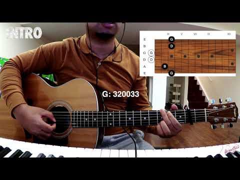 Fitiavako An'i mama (Erick Manana) - Malagasy Guitar Tutorial
