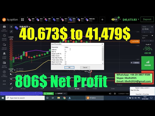 Automated Trading Software 40,673$ to 41,479$ (806$ net profit)