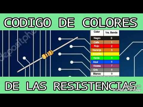 | Códigos Pantone, CMYK, RGB from YouTube · Duration:  4 minutes 32 seconds