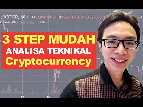 3 Langkah Mudah Analisa Teknikal Cryptocurrency!