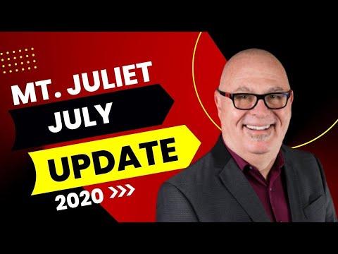 Mt Juliet Update End of July 2020