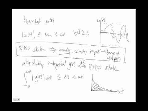 Continuous-Time Bounded-Input Bounded-Output Stability (Dr. Jake Abbott, University of Utah)
