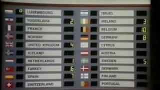 Eurovision 1986 - Voting Part 1/5