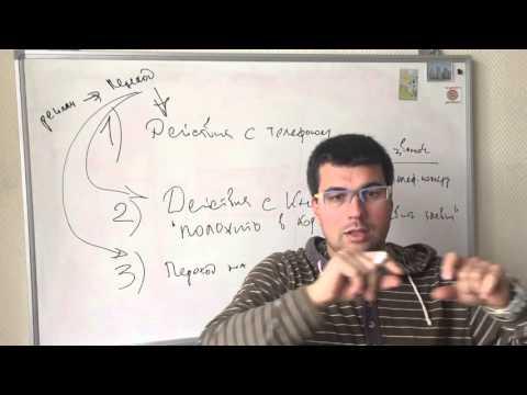 Глава 3 Оценка эффекта и эффективности мероприятий по