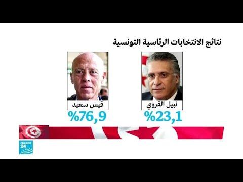 الصحافية التونسية سيماء المزوغي تعلق على فوز قيس سعيد بالرئاسة  - نشر قبل 12 ساعة