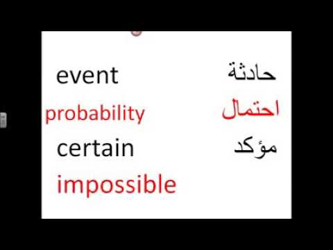مصطلحات الرياضيات باللغتين العربية والإنجليزية Math Vocabulary Part 1 2 3 Youtube