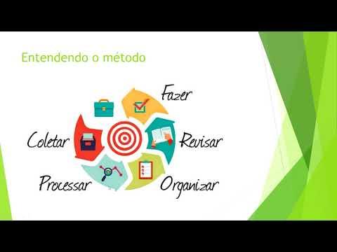 manual-completo-e-prático-sobre-o-método-gtd---a-arte-de-fazer-acontecer
