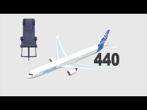 competition airbus and boeing How airbus surpassed boeing: a tale of two competitors airbus boeing, who lacked true competition for many years, fell to the fact that if not in competition with.