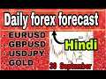Daily GOLD / SILVER Forecast September 22, 2020 by Forex ...