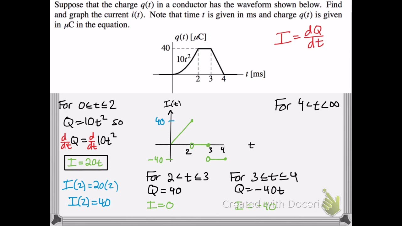 Circuits Current And Charge Graph Analysis Youtube Alternating Diagram B The Produced In