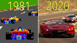 Evolution of Racing Viḋeo Games 1981-2020