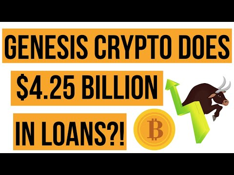 Are $4.25B In Crypto Loans The Fuel For A $100K BTC?