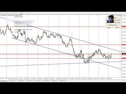 Forex Analysis, 13 - 17 March, Main Pairs, Gold
