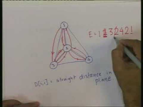 Lecture - 32 Approximation Algorithms