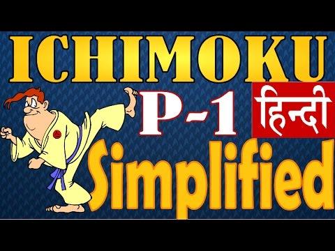 Ichimoku Kinko Hyo Simplified -  Intro In Hindi