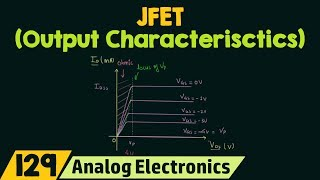 Output or Drain Characteristics of JFET