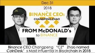 #MyBinance #BinanceTurns2    Then Now & Future Of CryptoCurrency Exchange Is Here BINANCE