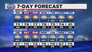 Tonight may be chilly, but warmer weather is on the way