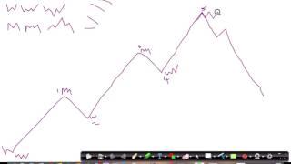 Forex Trading Series: 9/10 Patterns