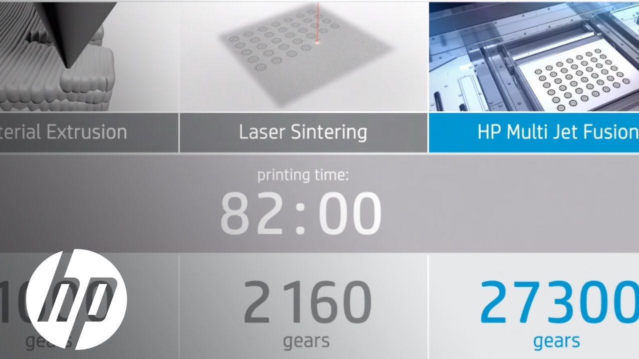 Hp Multi Jet Fusion Vs Material Extrusion And Laser