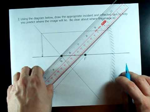 Ray Diagram Concave Mirror Object Farther Than C Youtube