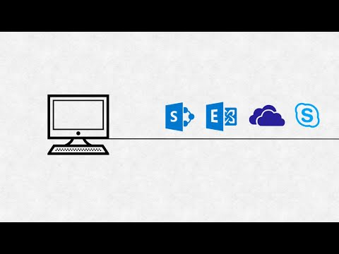 Make the Most of Office 365 at Rackspace