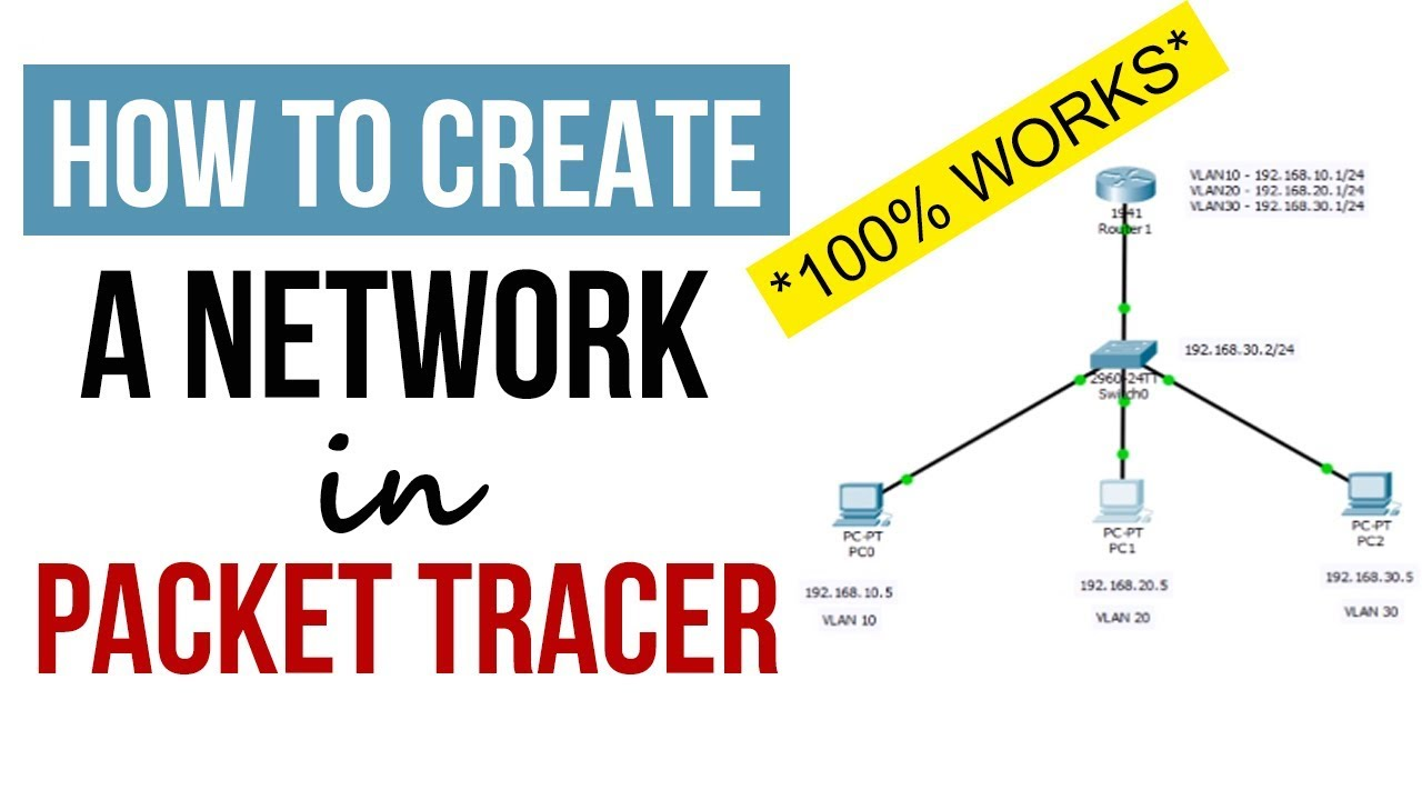 How to create a network in Packet Tracer
