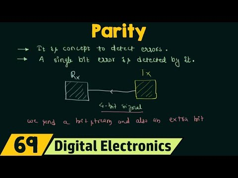 What is Parity?