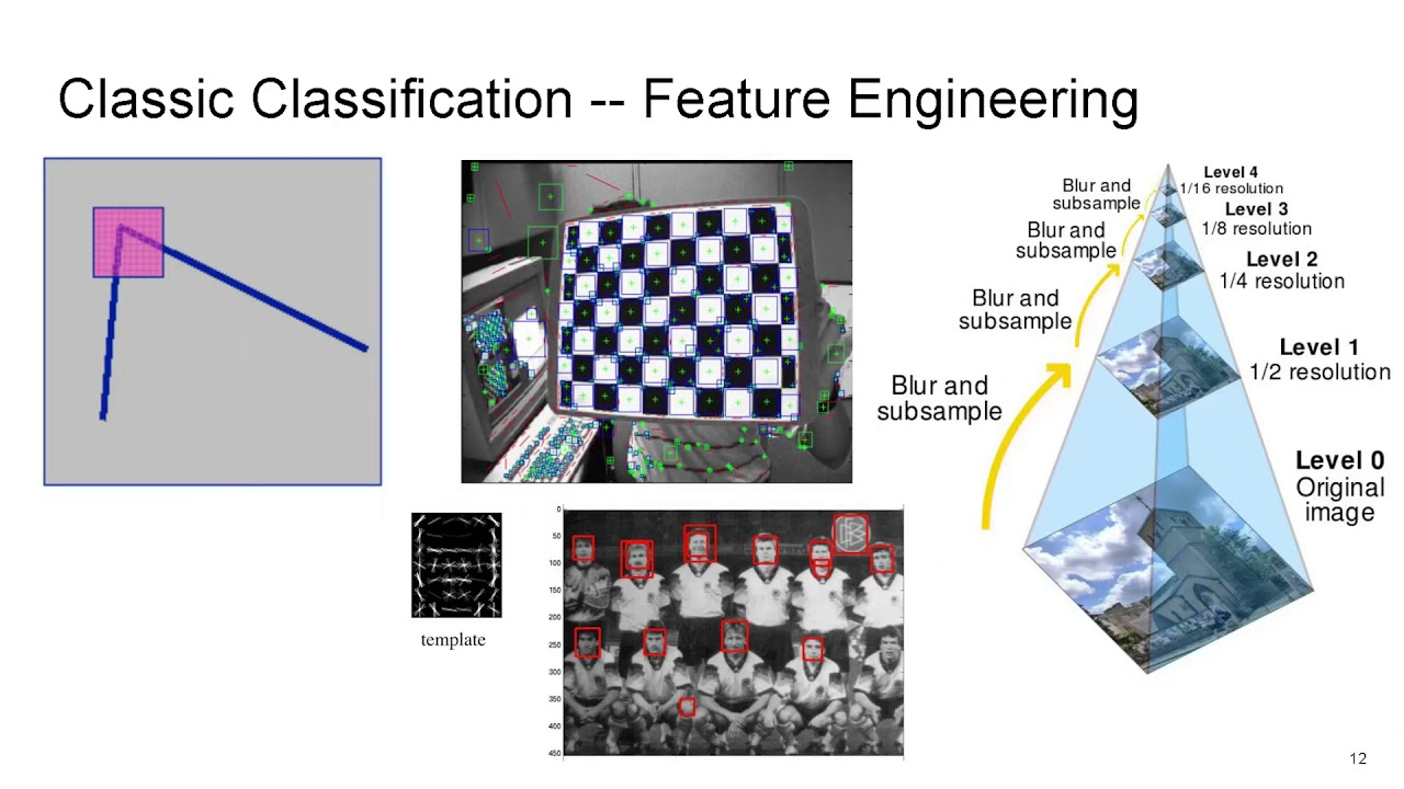 Advanced 3. Image Classification via Deep Learning