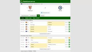 Севилья Челси Прогноз и обзор матч на футбол 02 декабря 2020 Лига чемпионов Тур 5