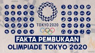 Download Pembukaan Olimpiade Tokyo 2020, Siapa Pembawa Bendera Indonesia?