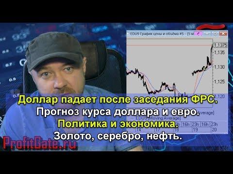 Доллар падает после заседания ФРС. Политика и Экономика. Серебро, Золото, Нефть. Прогноз курса.