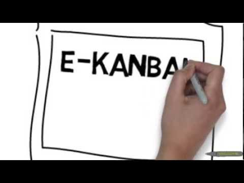 The Kanban System