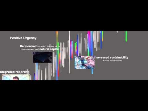 WBCSD Atlanta 2014 Plenary Opener