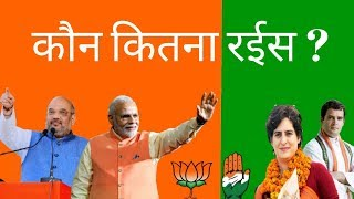 If Congress is Ambani, BJP is Jeff Bezos   How rich are Indian Political Parties ? Election Funding