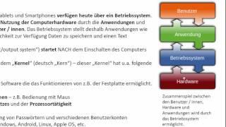 Unterscheidung von Hard- und Software - DigiKomp