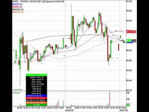 Just Trade It! BBBY, CAG, ACN, AAPL & More In Play Today