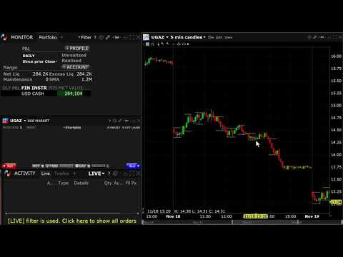 $284,000 Trading Account With Interactive Brokers