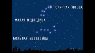 Ориентирование на местности Полярна зірка