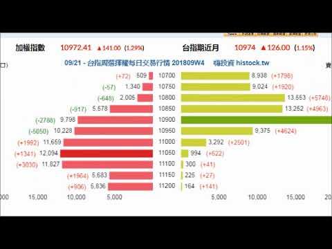 中秋佳節之阿布解盤(2018-09-24)
