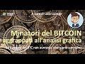 Bitcoin: minatori in perdita sotto gli 8.600$. L'analisi grafica può salvarli? La mia idea